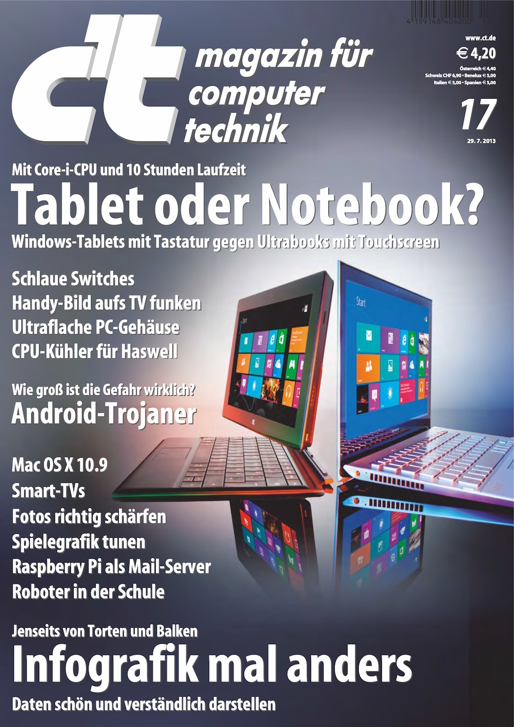 c't Magazin 2013-17